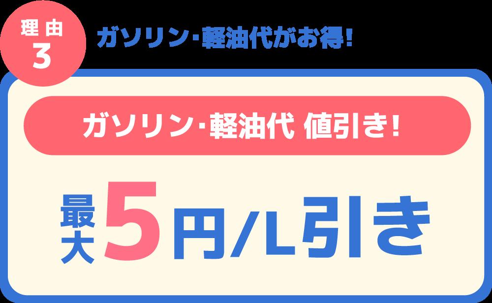 理 由3 ガソリン・軽油代がお得!ガソリン・軽油代 値引き!最大5円/L引き